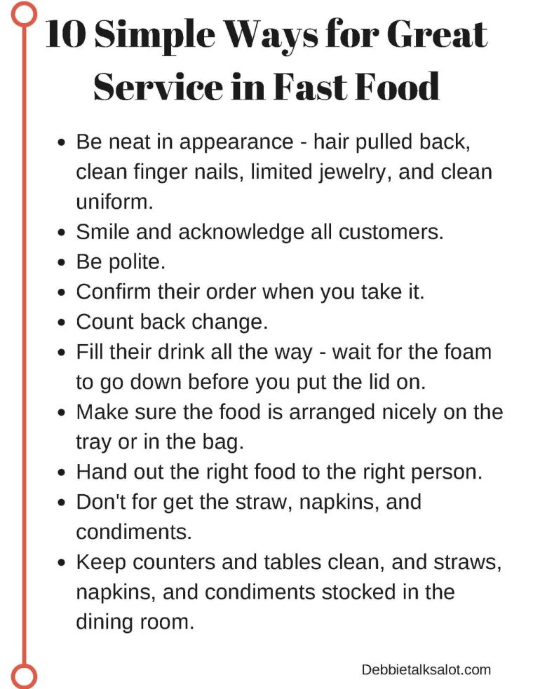 10 Simple Ways - Fast Food IG